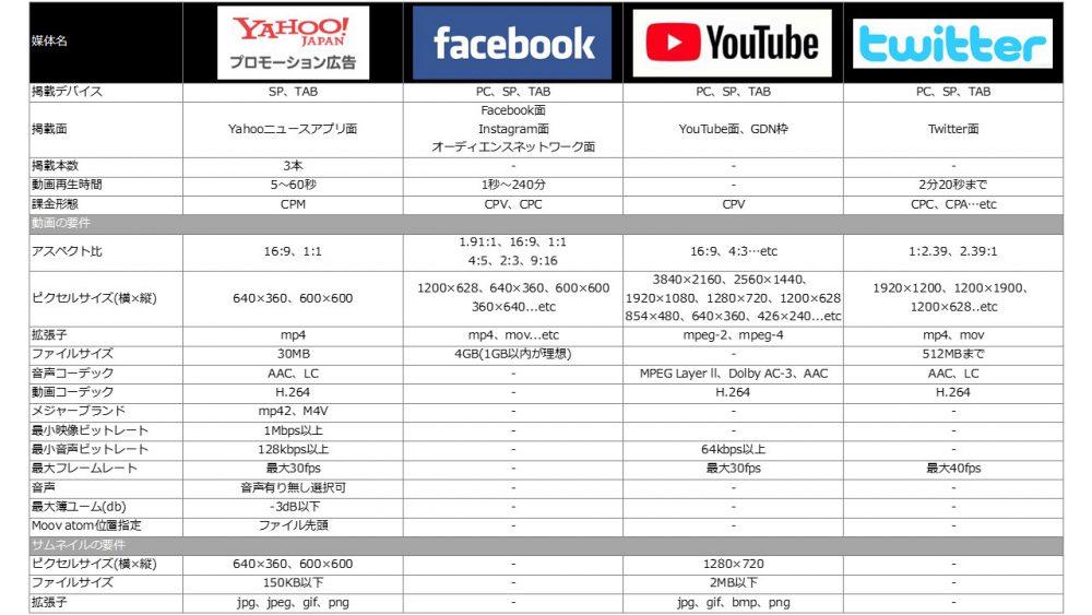 YDN動画フォーマット_2