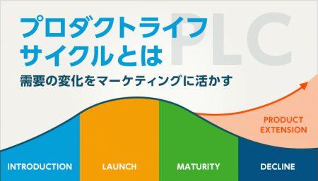 プロダクトライフサイクル(PLC)とは|需要の変化をマーケティングに活かす